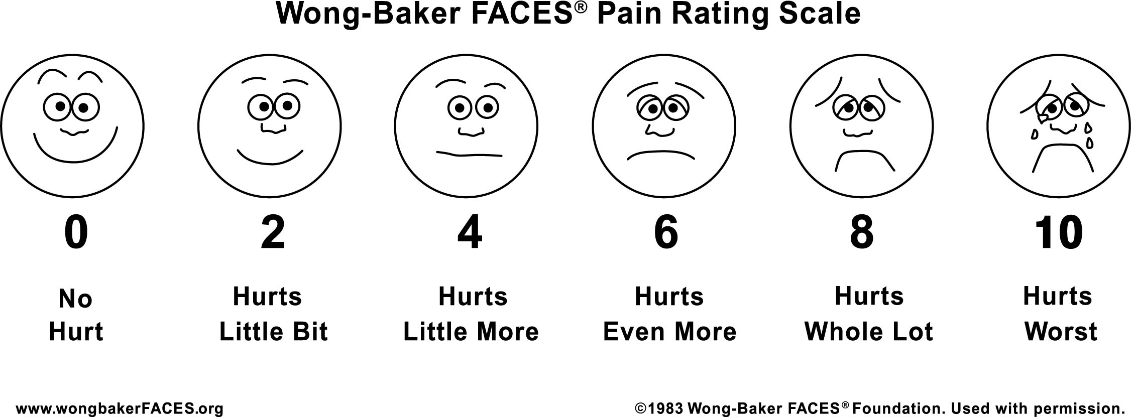 Wong-BakerFACES_VECTOR_K.jpg