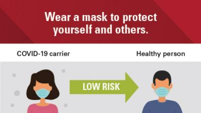 Wear a mask to protect yourself and others